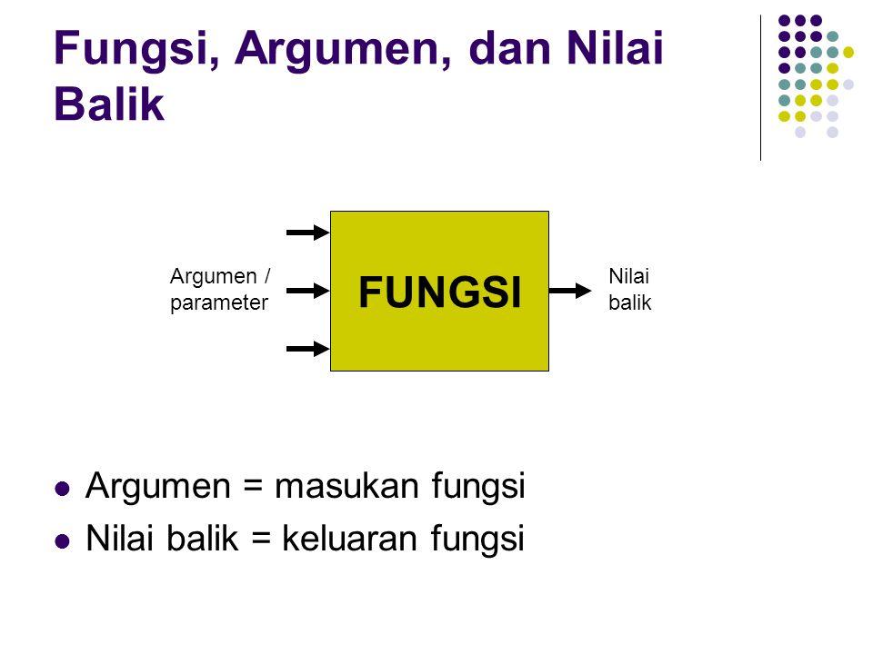 Fungsi, Argumen, dan Nilai Balik FUNGSI Argumen / parameter Nilai balik Argumen = masukan fungsi Nilai balik = keluaran fungsi