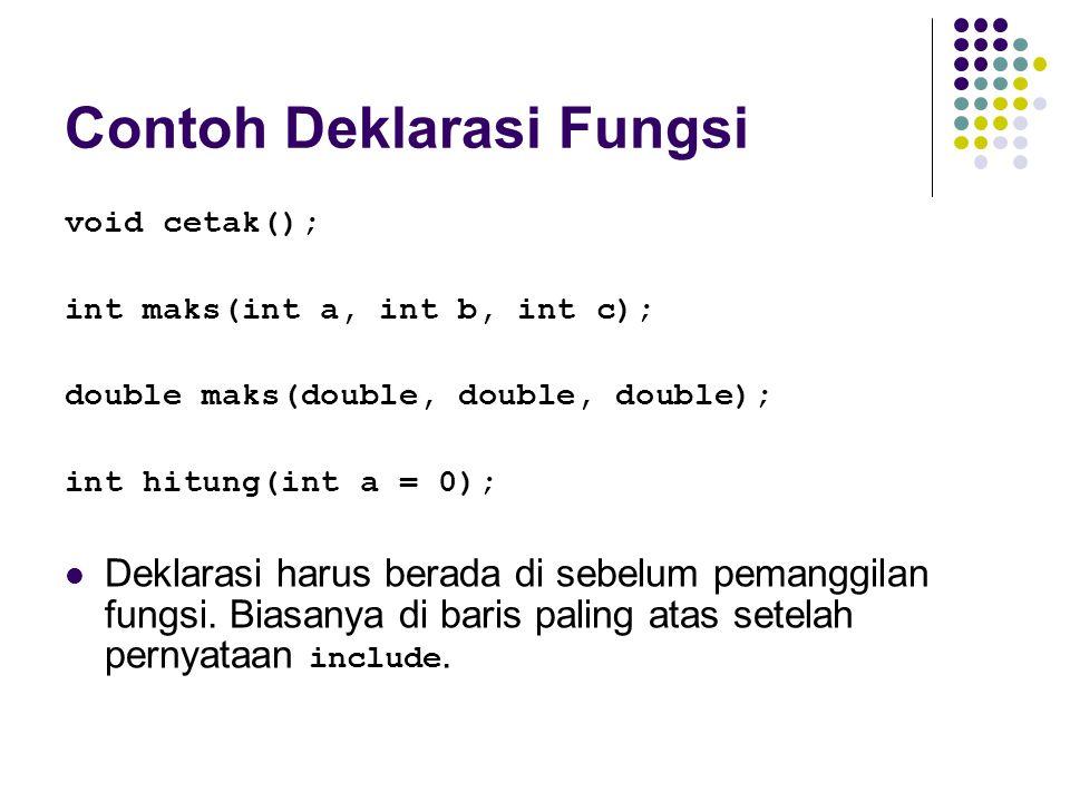 Contoh Deklarasi Fungsi void cetak(); int maks(int a, int b, int c); double maks(double, double, double); int hitung(int a = 0); Deklarasi harus berad