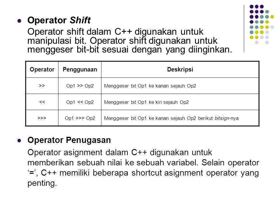 OperatorPenggunaanEkivalen dengan +=Op1 += Op2Op1 = Op1 + Op2 -=Op1 -= Op2Op1 = Op1 - Op2 *=Op1 *= Op2Op1 = Op1 * Op2 /=Op1 /= Op2Op1 = Op1 / Op2 %=Op1 %= Op2Op1 = Op1 % Op2 &=Op1 &= Op2Op1 = Op1 & Op2 !=Op1 != Op2Op1 = Op1 .