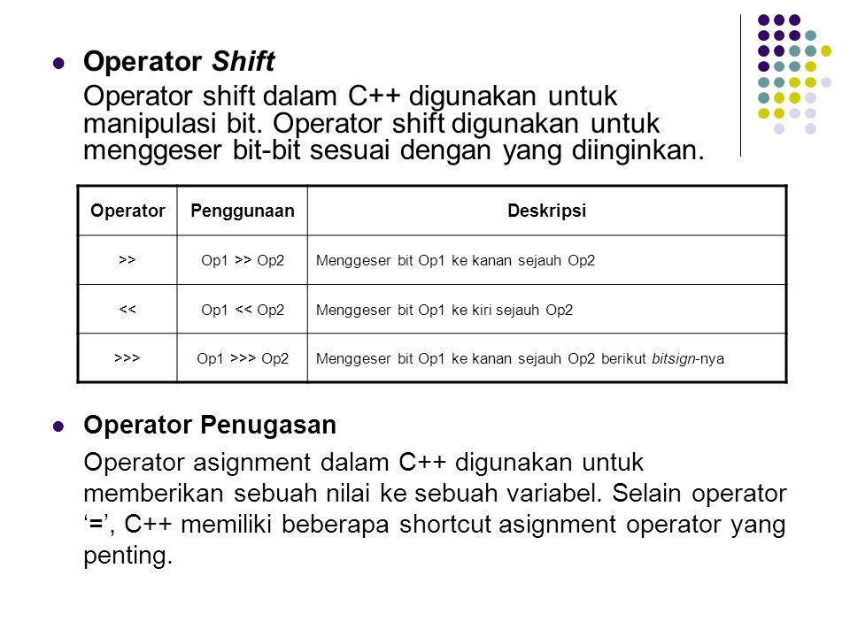 Operator Shift Operator shift dalam C++ digunakan untuk manipulasi bit. Operator shift digunakan untuk menggeser bit-bit sesuai dengan yang diinginkan
