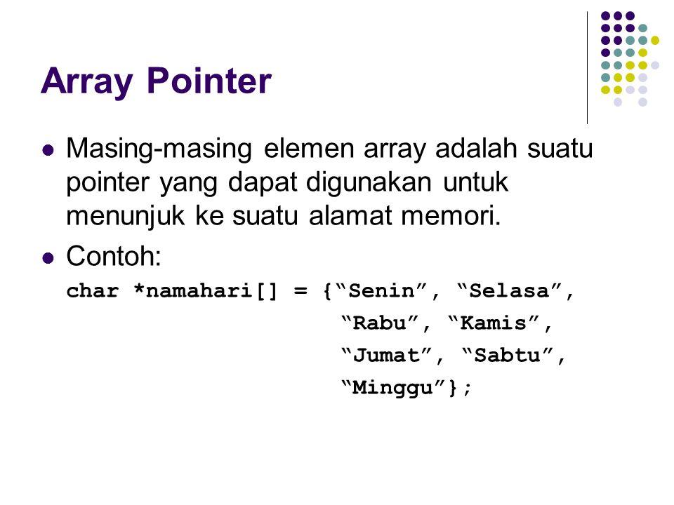 Array Pointer Masing-masing elemen array adalah suatu pointer yang dapat digunakan untuk menunjuk ke suatu alamat memori. Contoh: char *namahari[] = {