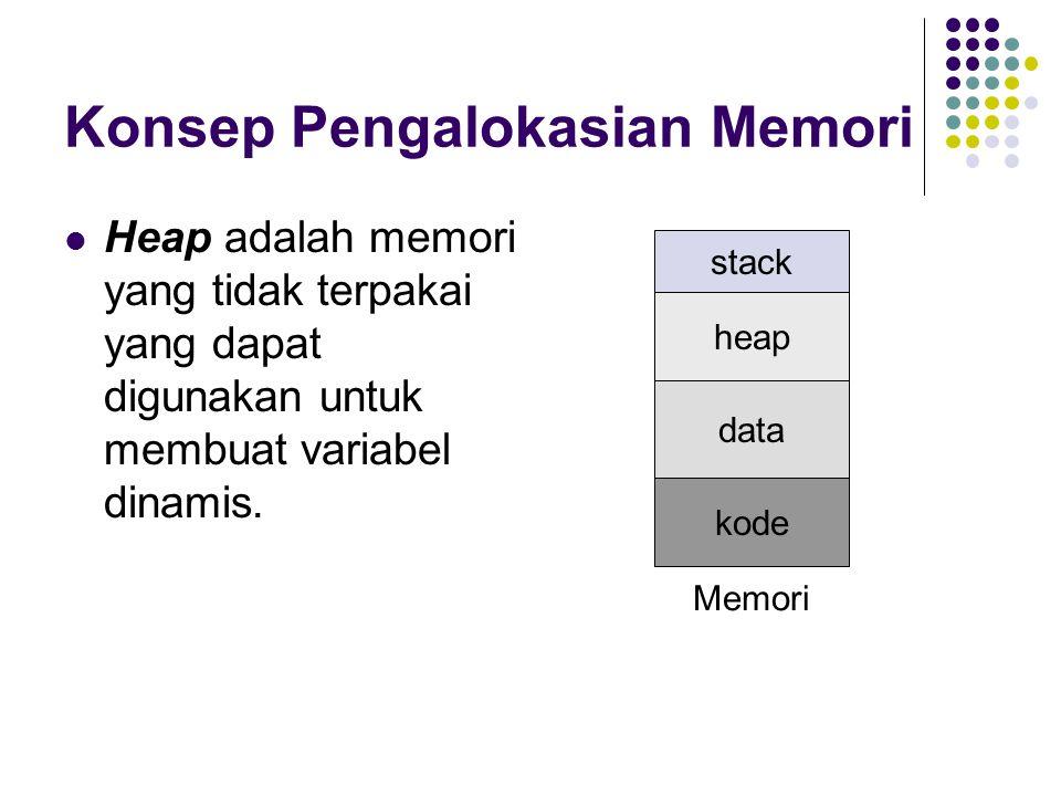 Konsep Pengalokasian Memori Heap adalah memori yang tidak terpakai yang dapat digunakan untuk membuat variabel dinamis. stack heap data kode Memori