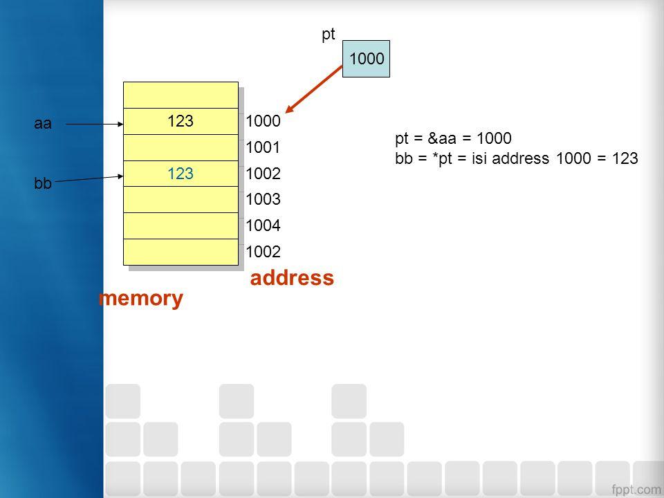 123 1000 1001 1002 1003 1004 1002 address memory aa bb pt = &aa = 1000 bb = *pt = isi address 1000 = 123 1000 pt