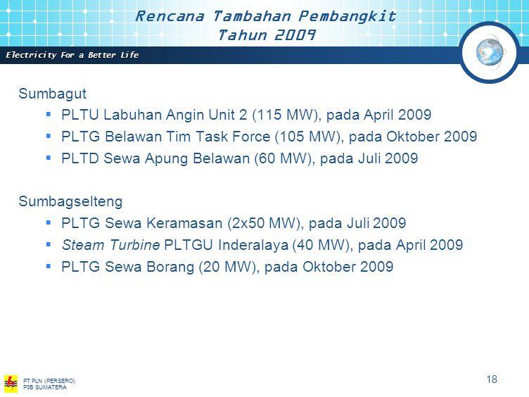 Electricity For a Better Life PT PLN (PERSERO) P3B SUMATERA 17 Komposisi Energi Primer Pembangkit di Sistem Sumatera Tahun 2009 s.d.