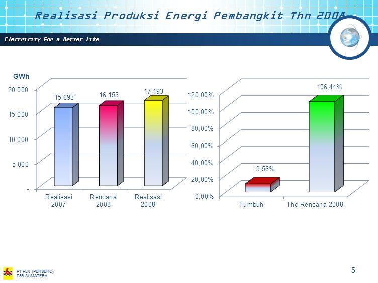 Electricity For a Better Life PT PLN (PERSERO) P3B SUMATERA 5 Realisasi Produksi Energi Pembangkit Thn 2008 GWh