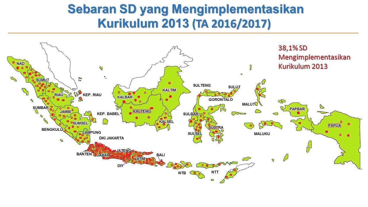 Sebaran SD yang Mengimplementasikan Kurikulum 2013 (TA 2016/2017) 38,1% SD Mengimplementasikan Kurikulum 2013