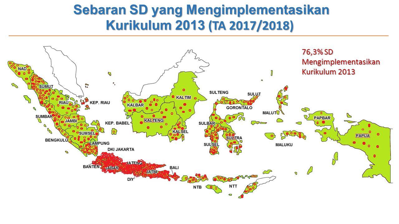 Sebaran SD yang Mengimplementasikan Kurikulum 2013 (TA 2017/2018) 76,3% SD Mengimplementasikan Kurikulum 2013