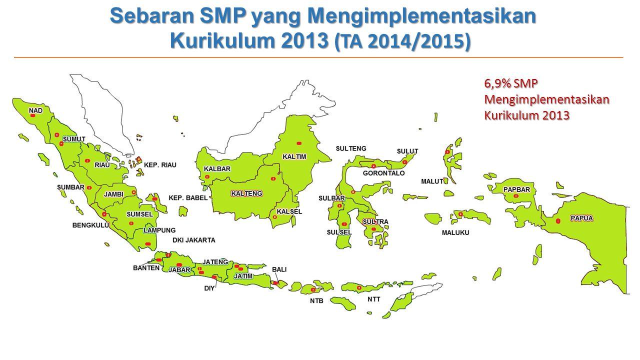Sebaran SMP yang Mengimplementasikan Kurikulum 2013 (TA 2014/2015) 6,9% SMP Mengimplementasikan Kurikulum 2013