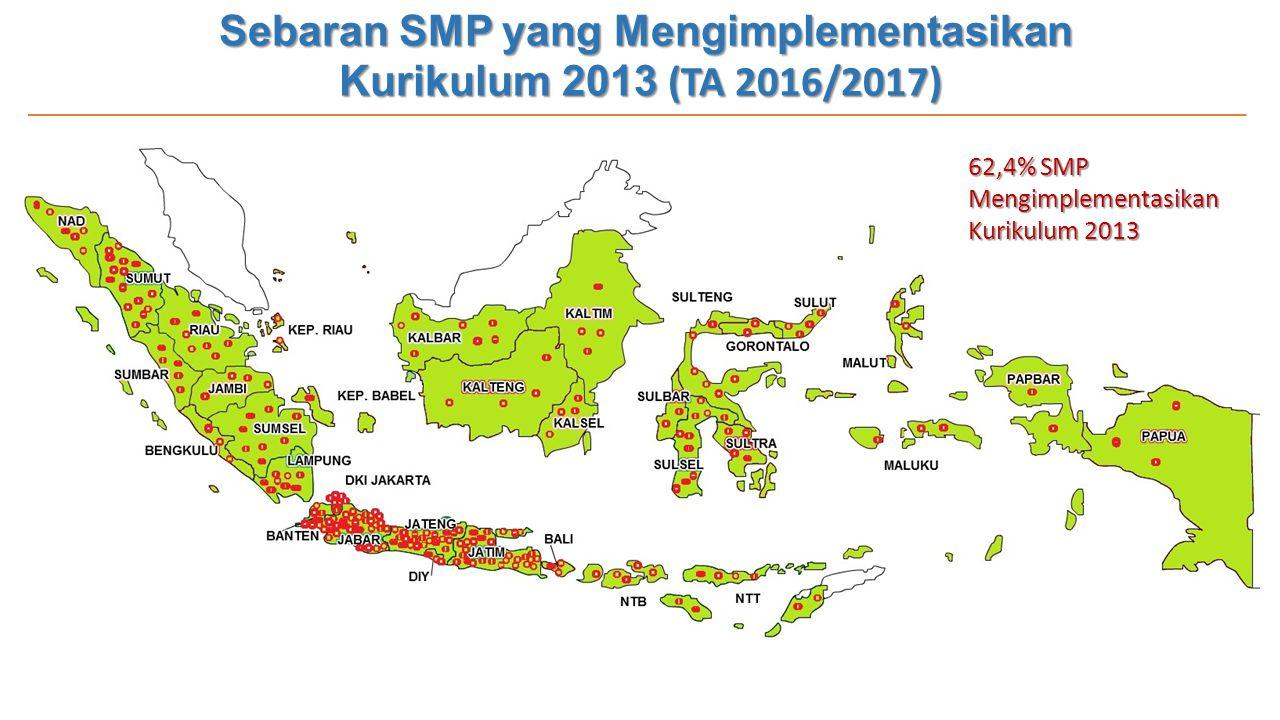 Sebaran SMP yang Mengimplementasikan Kurikulum 2013 (TA 2016/2017) 62,4% SMP Mengimplementasikan Kurikulum 2013