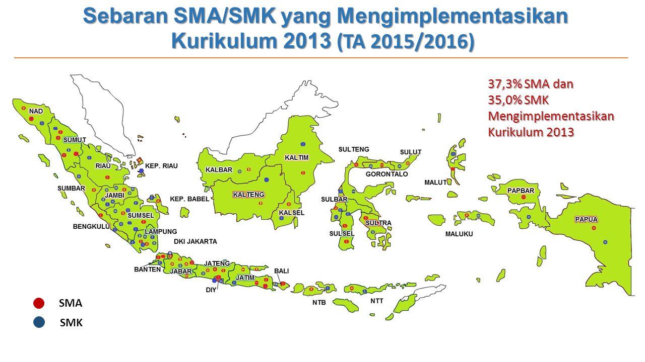 Sebaran SMA/SMK yang Mengimplementasikan Kurikulum 2013 (TA 2015/2016) 37,3% SMA dan 35,0% SMK Mengimplementasikan Kurikulum 2013 SMA SMK