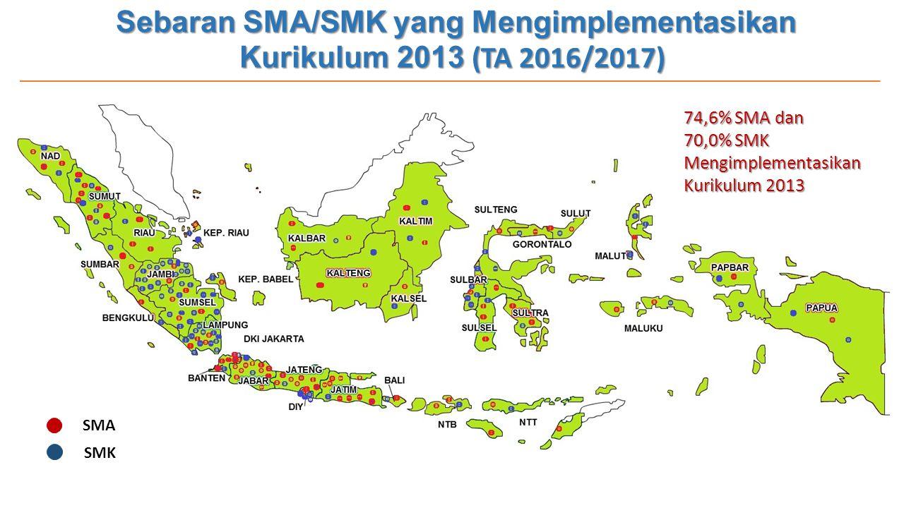 Sebaran SMA/SMK yang Mengimplementasikan Kurikulum 2013 (TA 2016/2017) 74,6% SMA dan 70,0% SMK Mengimplementasikan Kurikulum 2013 SMA SMK
