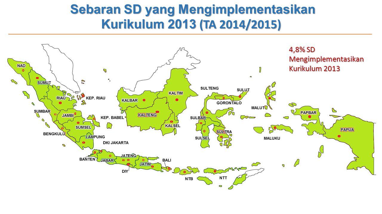Sebaran SD yang Mengimplementasikan Kurikulum 2013 (TA 2014/2015) 4,8% SD Mengimplementasikan Kurikulum 2013