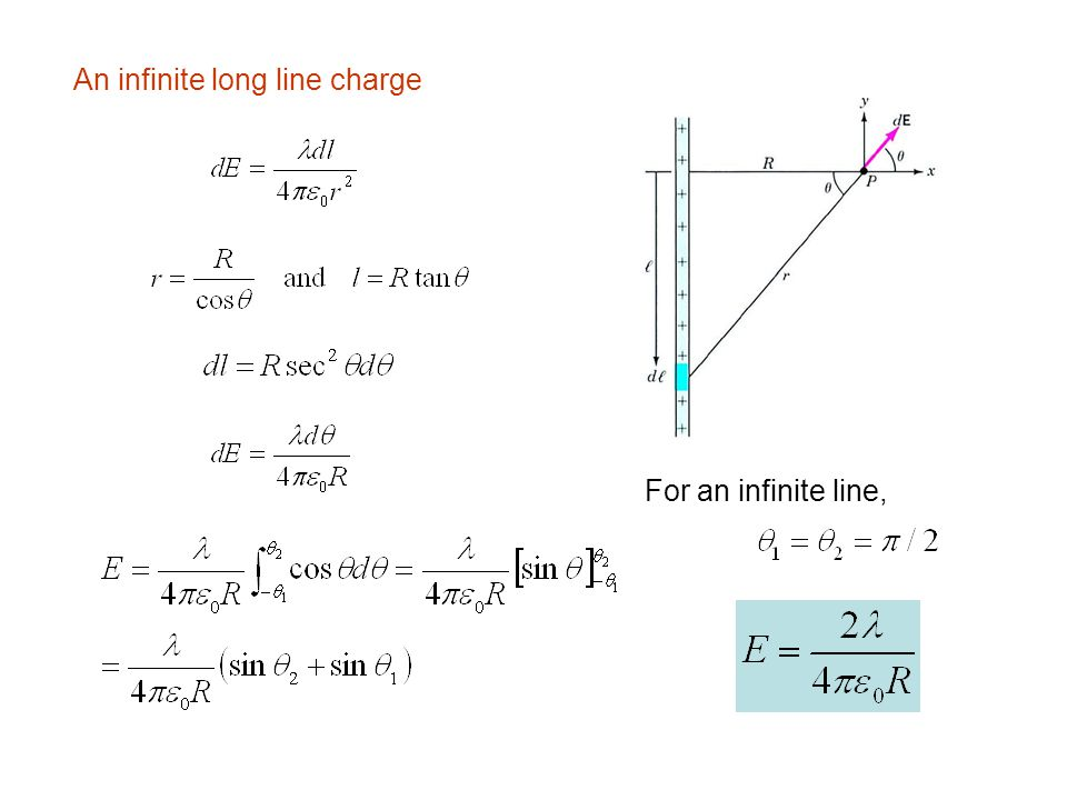 An infinite long line charge For an infinite line,