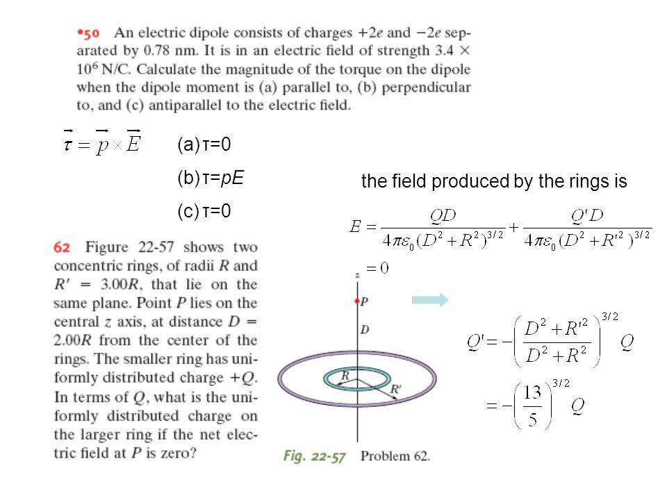 (a)τ=0 (b)τ=pE (c)τ=0 the field produced by the rings is