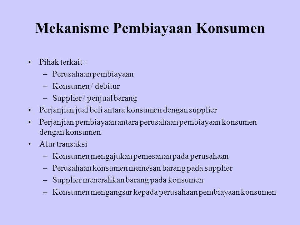 Mekanisme Pembiayaan Konsumen Pihak terkait : –Perusahaan pembiayaan –Konsumen / debitur –Supplier / penjual barang Perjanjian jual beli antara konsum