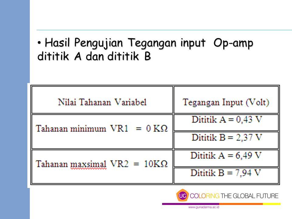 Hasil Pengujian Tegangan input Op-amp dititik A dan dititik B Hasil Pengujian Tegangan input Op-amp dititik A dan dititik B