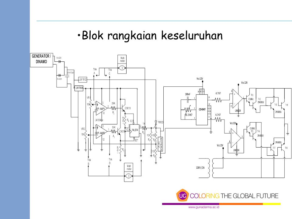 Blok rangkaian keseluruhan