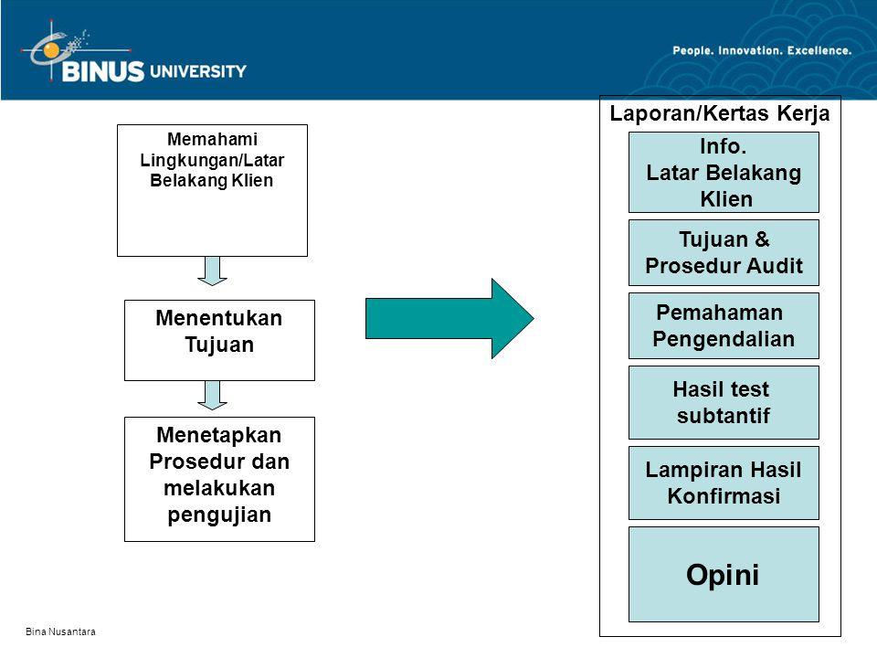 Bina Nusantara Memahami Lingkungan/Latar Belakang Klien Menentukan Tujuan Menetapkan Prosedur dan melakukan pengujian Laporan/Kertas Kerja Info.