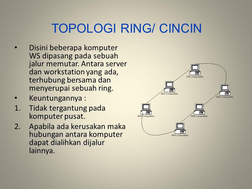 TOPOLOGI RING/ CINCIN Disini beberapa komputer WS dipasang pada sebuah jalur memutar. Antara server dan workstation yang ada, terhubung bersama dan me