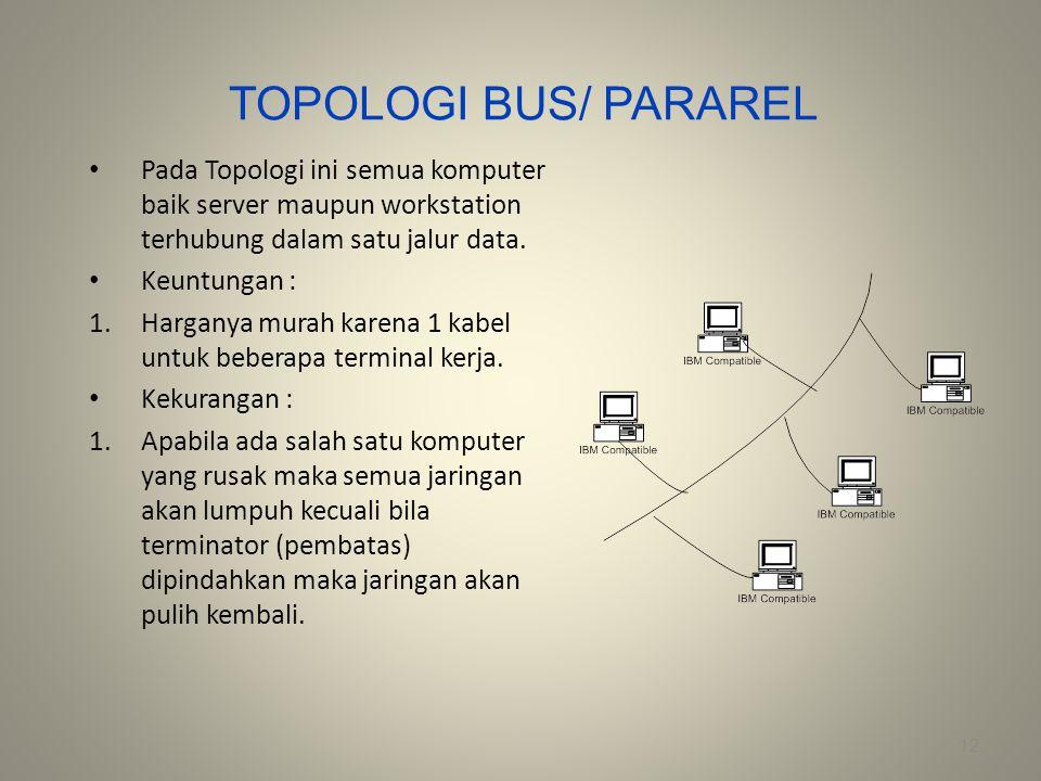 TOPOLOGI BUS/ PARAREL Pada Topologi ini semua komputer baik server maupun workstation terhubung dalam satu jalur data. Keuntungan : 1.Harganya murah k