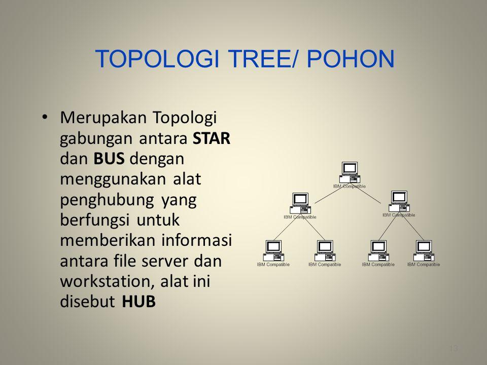 TOPOLOGI TREE/ POHON Merupakan Topologi gabungan antara STAR dan BUS dengan menggunakan alat penghubung yang berfungsi untuk memberikan informasi anta