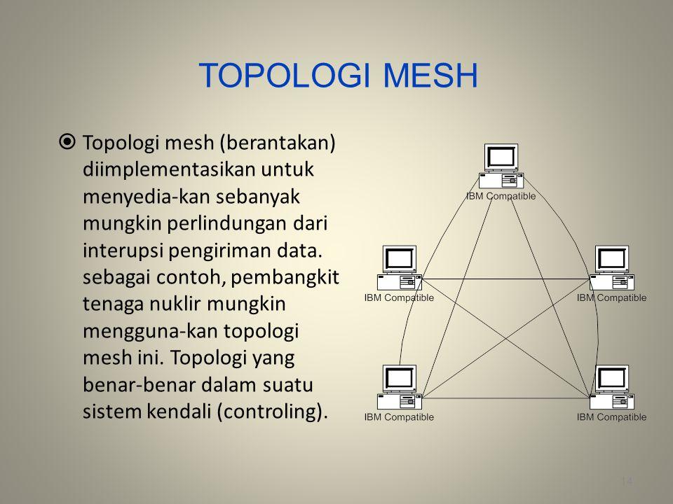 TOPOLOGI MESH  Topologi mesh (berantakan) diimplementasikan untuk menyedia-kan sebanyak mungkin perlindungan dari interupsi pengiriman data. sebagai
