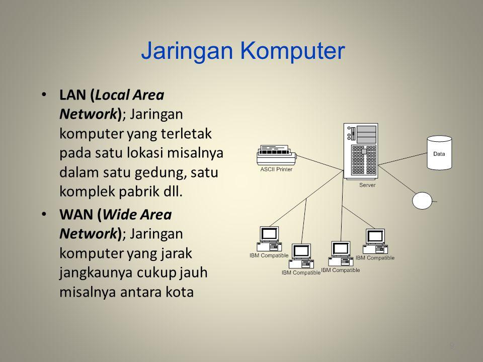 Jaringan Komputer LAN (Local Area Network); Jaringan komputer yang terletak pada satu lokasi misalnya dalam satu gedung, satu komplek pabrik dll. WAN