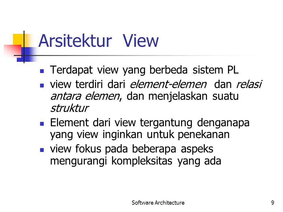 Software Architecture9 Arsitektur View Terdapat view yang berbeda sistem PL view terdiri dari element-elemen dan relasi antara elemen, dan menjelaskan