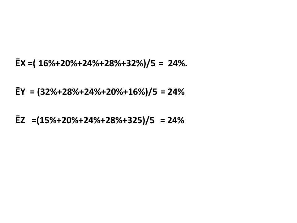 ĒX =( 16%+20%+24%+28%+32%)/5 = 24%. ĒY = (32%+28%+24%+20%+16%)/5 = 24% ĒZ =(15%+20%+24%+28%+325)/5 = 24%