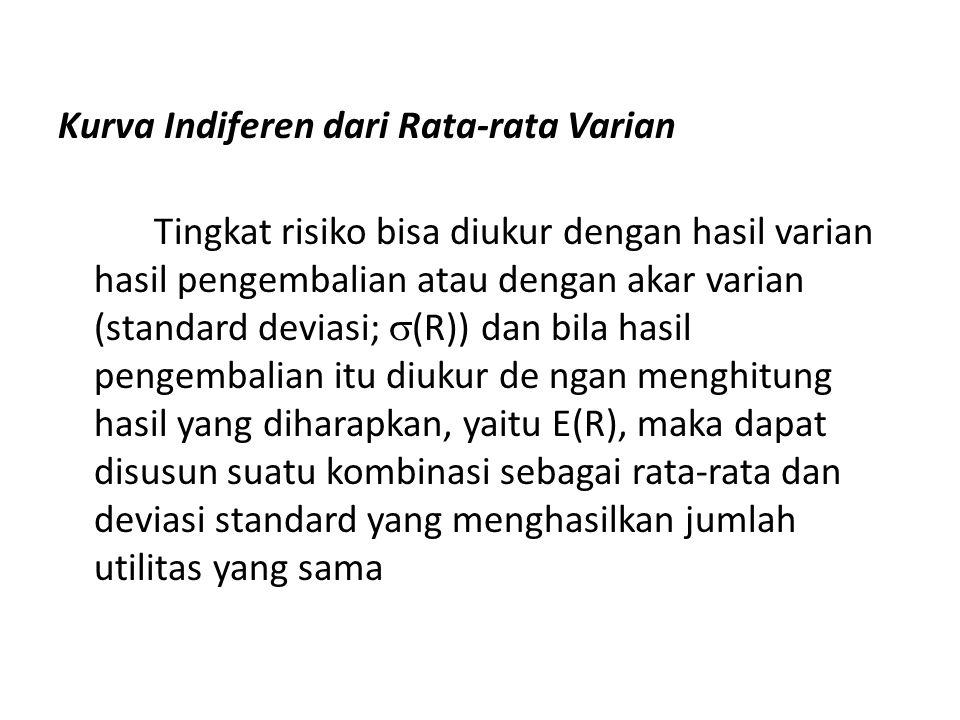 Kurva Indiferen dari Rata-rata Varian Tingkat risiko bisa diukur dengan hasil varian hasil pengembalian atau dengan akar varian (standard deviasi;  (