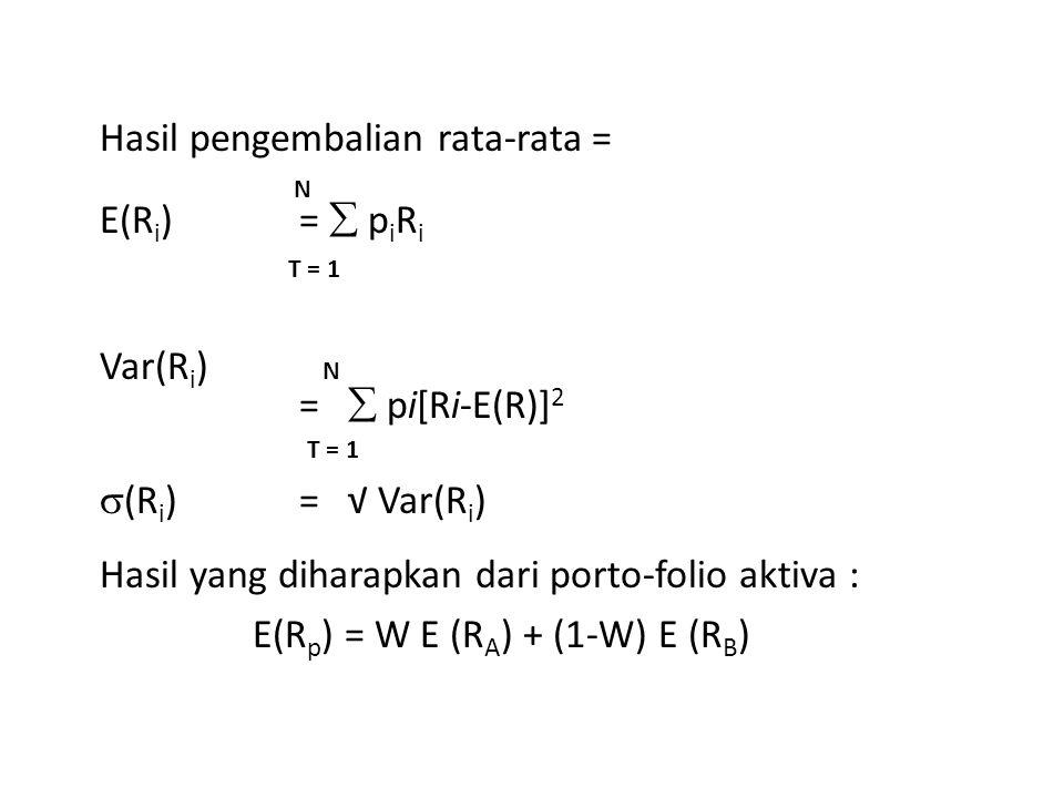 Hasil pengembalian rata-rata = N E(R i ) =  p i R i T = 1 Var(R i ) N =  pi[Ri-E(R)] 2 T = 1  (R i ) = √ Var(R i ) Hasil yang diharapkan dari porto-folio aktiva : E(R p ) = W E (R A ) + (1-W) E (R B )