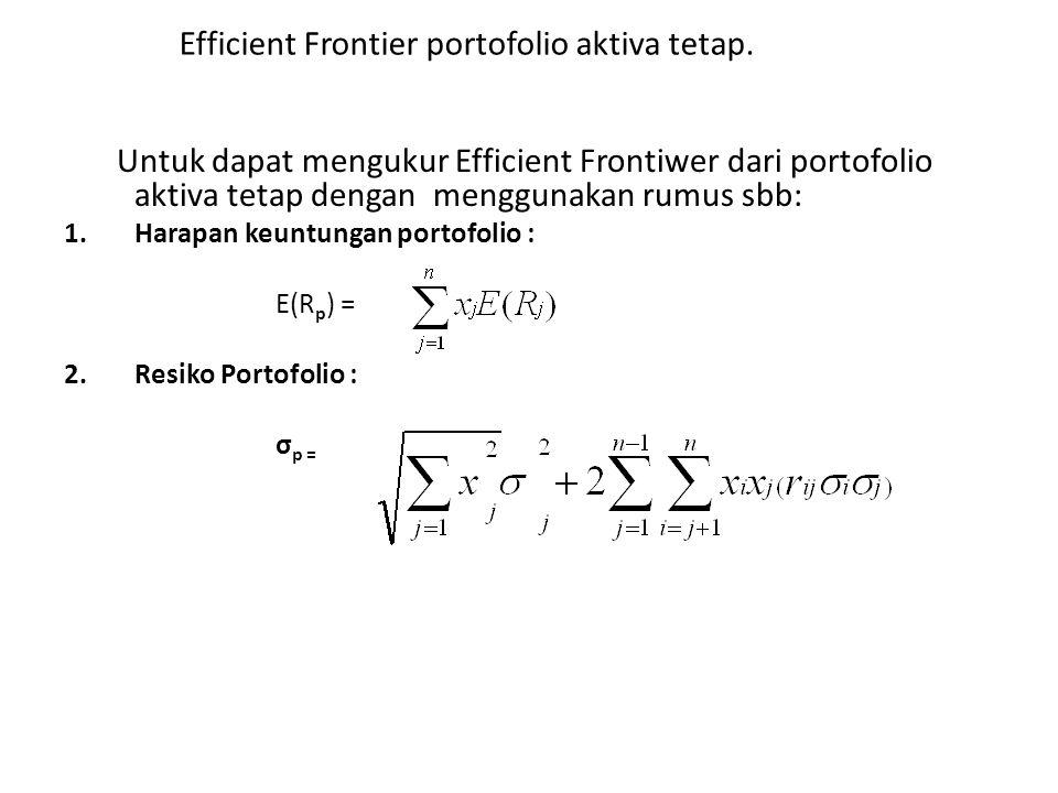 Efficient Frontier portofolio aktiva tetap. Untuk dapat mengukur Efficient Frontiwer dari portofolio aktiva tetap dengan menggunakan rumus sbb: 1.Hara