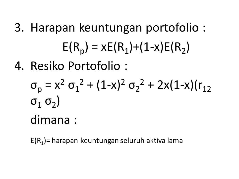 3.Harapan keuntungan portofolio : E(R p ) = xE(R 1 )+(1-x)E(R 2 ) 4.Resiko Portofolio : σ p = x 2 σ 1 2 + (1-x) 2 σ 2 2 + 2x(1-x)(r 12 σ 1 σ 2 ) dimana : E(R 1 )= harapan keuntungan seluruh aktiva lama