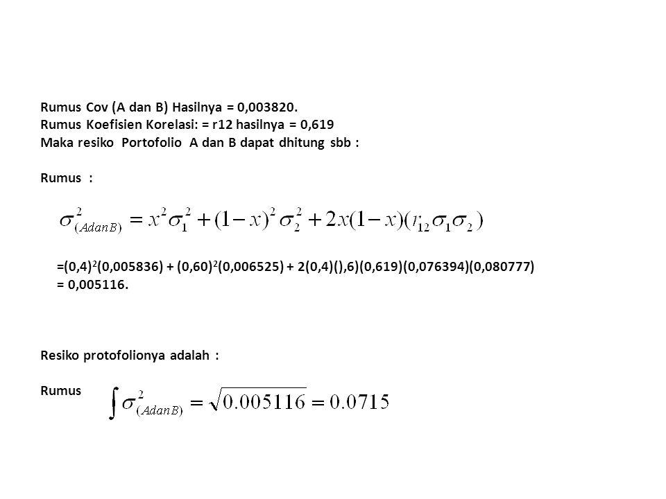 Rumus Cov (A dan B) Hasilnya = 0,003820. Rumus Koefisien Korelasi: = r12 hasilnya = 0,619 Maka resiko Portofolio A dan B dapat dhitung sbb : Rumus : =