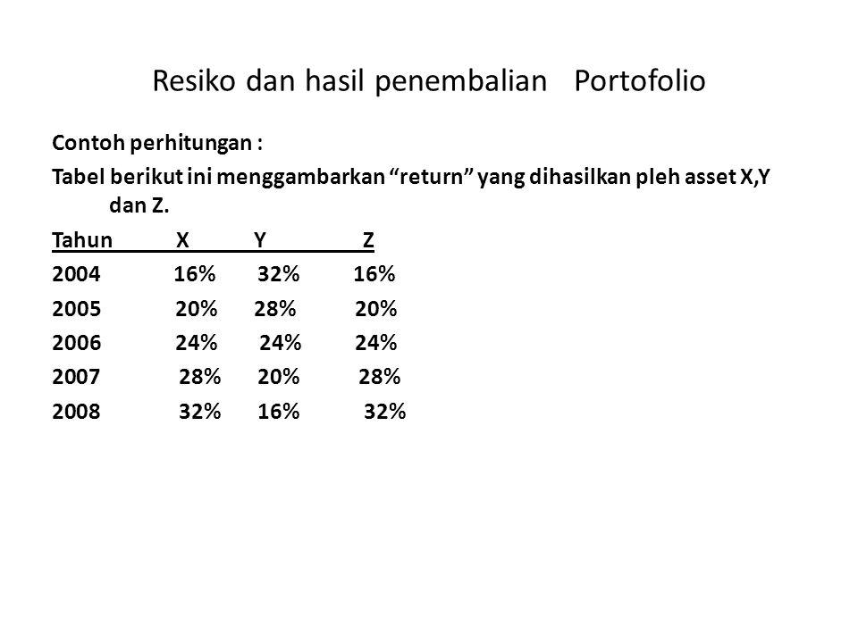 """Resiko dan hasil penembalian Portofolio Contoh perhitungan : Tabel berikut ini menggambarkan """"return"""" yang dihasilkan pleh asset X,Y dan Z. Tahun X Y"""