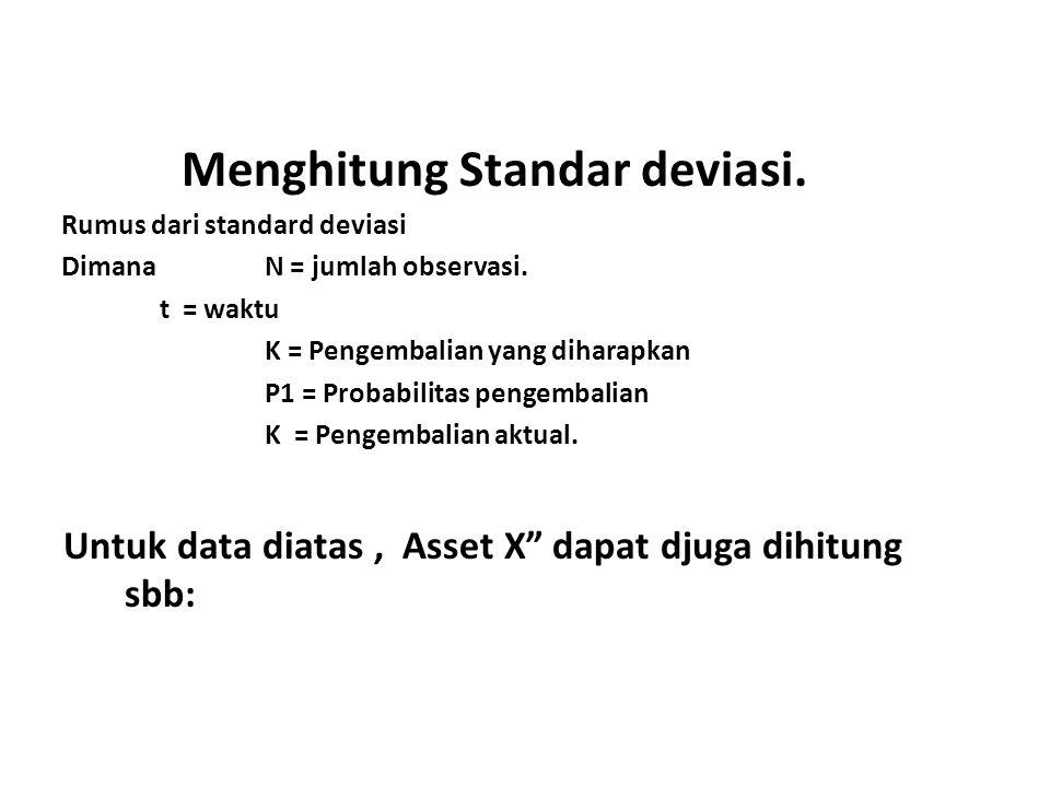 Menghitung Standar deviasi.Rumus dari standard deviasi Dimana N = jumlah observasi.
