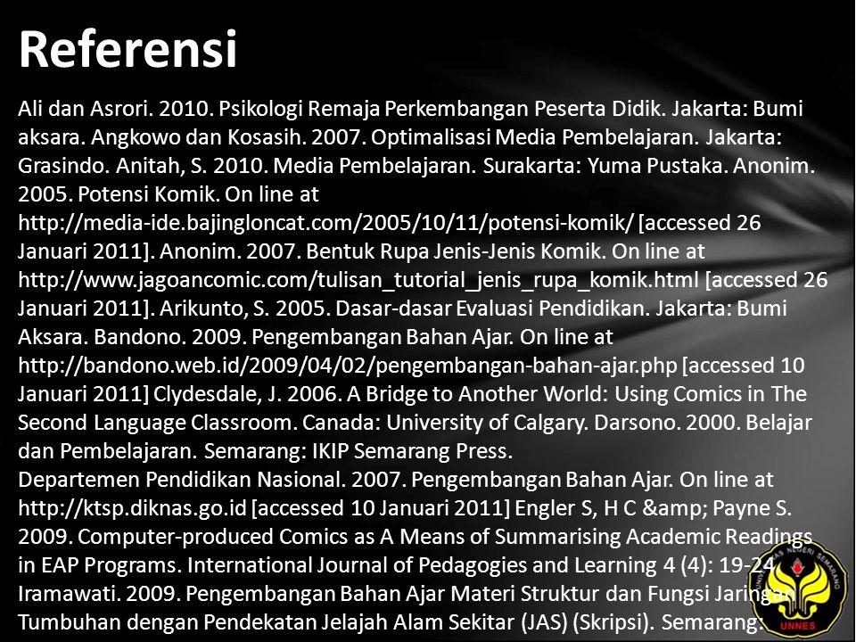 Referensi Ali dan Asrori. 2010. Psikologi Remaja Perkembangan Peserta Didik. Jakarta: Bumi aksara. Angkowo dan Kosasih. 2007. Optimalisasi Media Pembe