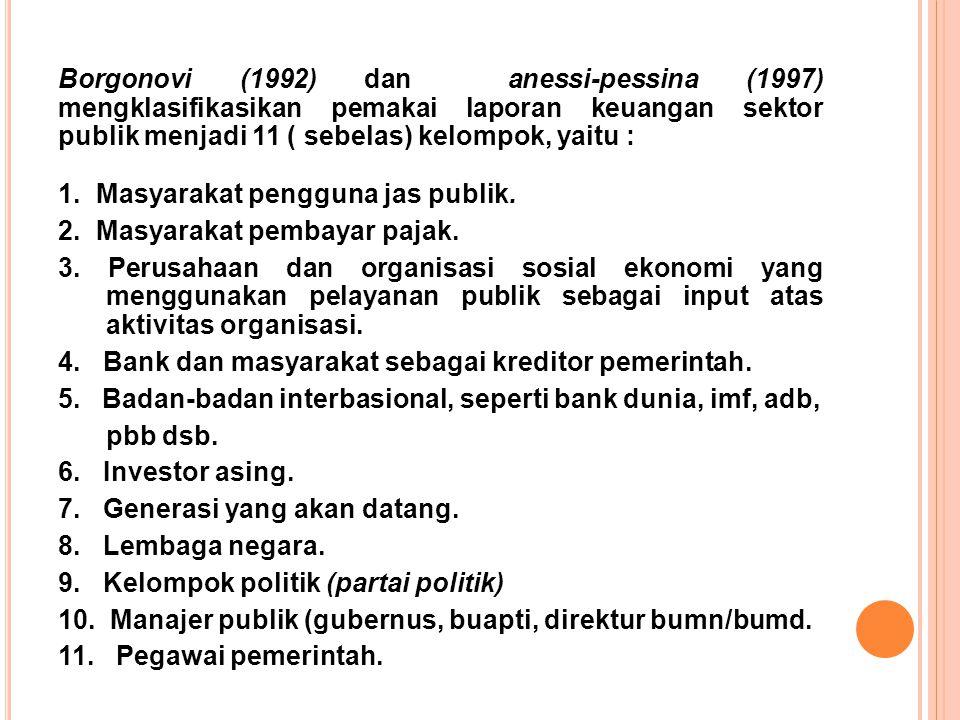 Hanley et. A (1992) mengklasifikasikan pemakai laporan keuangan sektor publik menjadi 12 (dua belas) kelompok, yaitu : 1.Anggota terpilih (elected mem