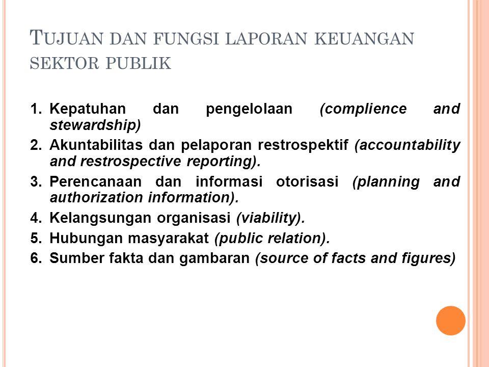 Beberapa alasan pembuatan laporan keuangan : 1.Dari sisi internal : alat pengendalian dan evaluasi kinerja manajerial dan organisasi. 2.Dari sisi ekst