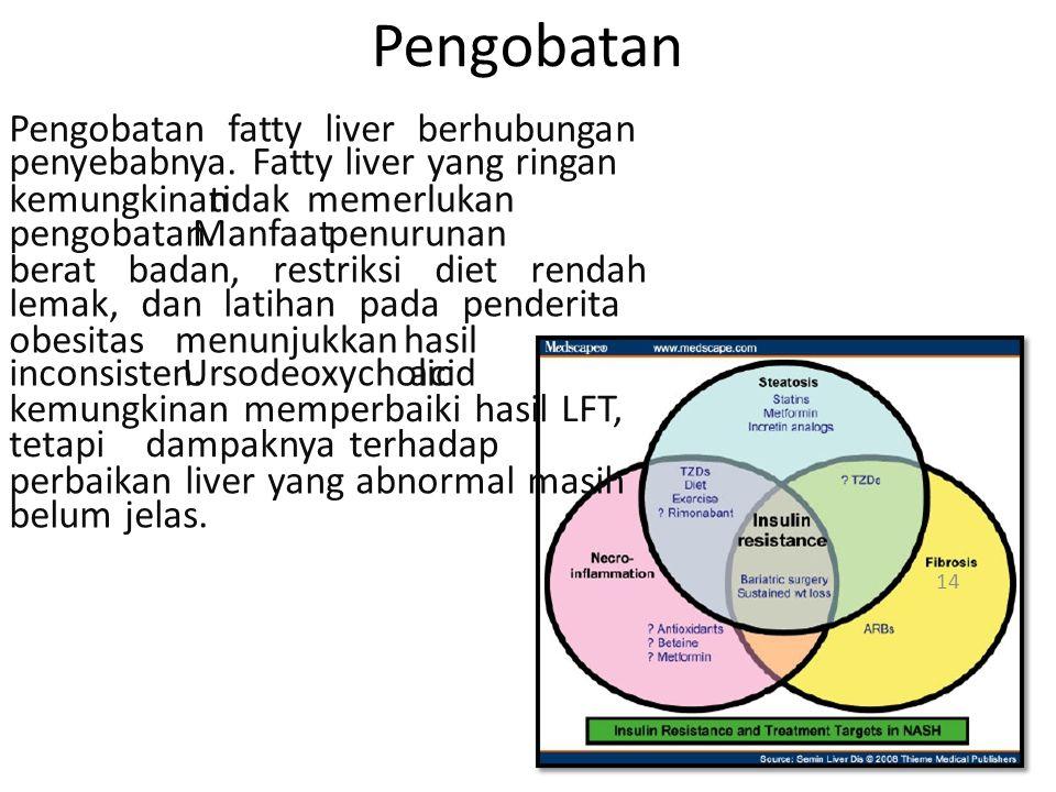 Pengobatan Pengobatan fatty liver berhubungan penyebabnya.