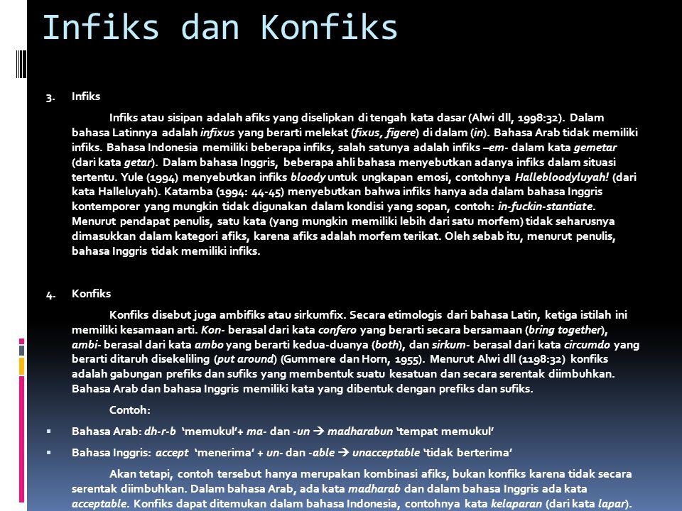 Infiks dan Konfiks 3. Infiks Infiks atau sisipan adalah afiks yang diselipkan di tengah kata dasar (Alwi dll, 1998:32). Dalam bahasa Latinnya adalah i