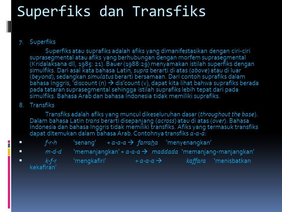 Superfiks dan Transfiks 7. Superfiks Superfiks atau suprafiks adalah afiks yang dimanifestasikan dengan ciri-ciri suprasegmental atau afiks yang berhu