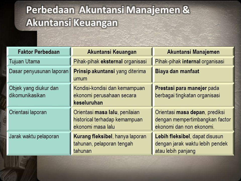 Faktor PerbedaanAkuntansi KeuanganAkuntansi Manajemen Tujuan Utama Pihak-pihak eksternal organisasiPihak-pihak internal organisasi Dasar penyusunan la
