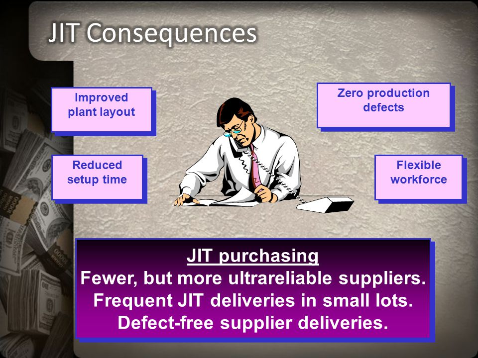 Flexible workforce Reduced setup time Zero production defects Improved plant layout JIT purchasing Fewer, but more ultrareliable suppliers.