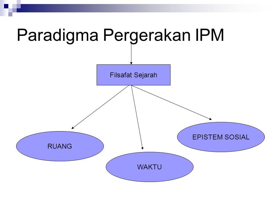 Paradigma Pergerakan IPM Filsafat Sejarah RUANG WAKTU EPISTEM SOSIAL
