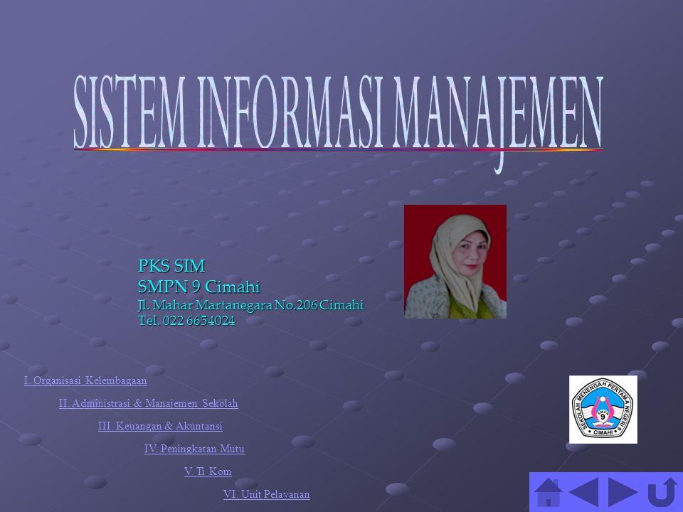 PKS SIM SMPN 9 Cimahi Jl.Mahar Martanegara No.206 Cimahi Tel.