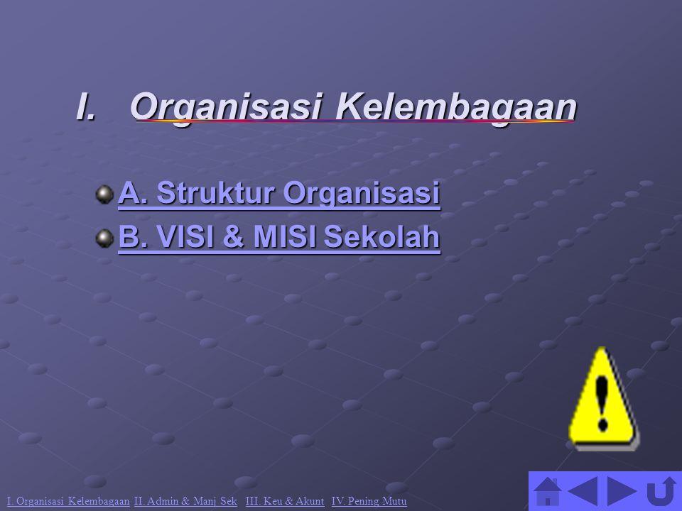 I.Organisasi Kelembagaan A. Struktur Organisasi A.