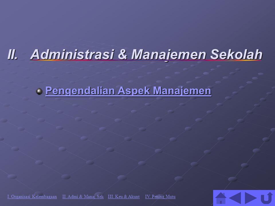 II.Administrasi & Manajemen Sekolah II.