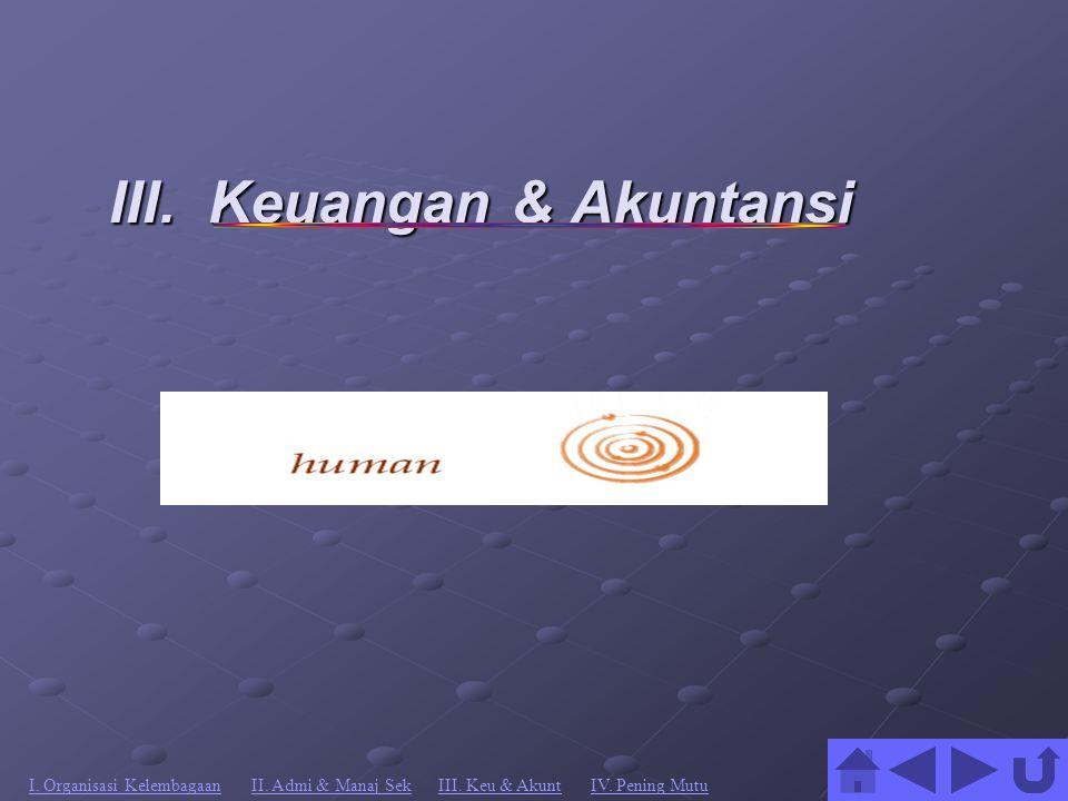 III.Keuangan & Akuntansi I. Organisasi KelembagaanII.