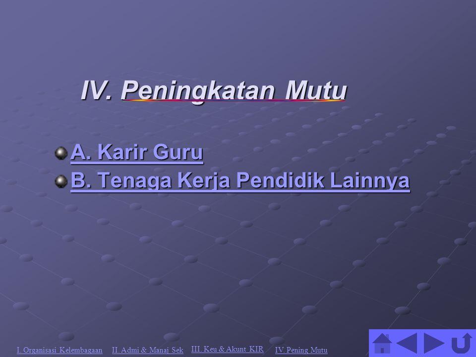 IV.Peningkatan Mutu A. Karir Guru A. Karir Guru B.